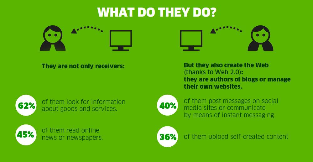 Internet jest bardziej społeczny, niż mogłoby się wydawać